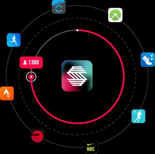 apps-ecosystem